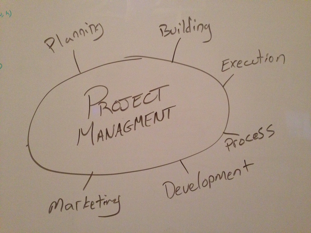 project_management_photo